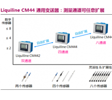 Liquiline CM442  CM444 CM448多参数多通道通用变送器